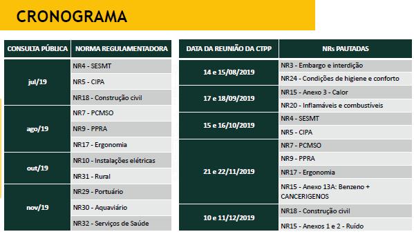 Planilha alert NRs